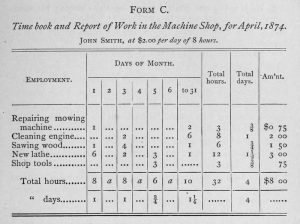 800px Time Book, Form C, 1874