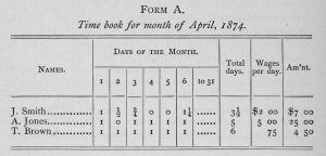 Time Book, Form A, 1874